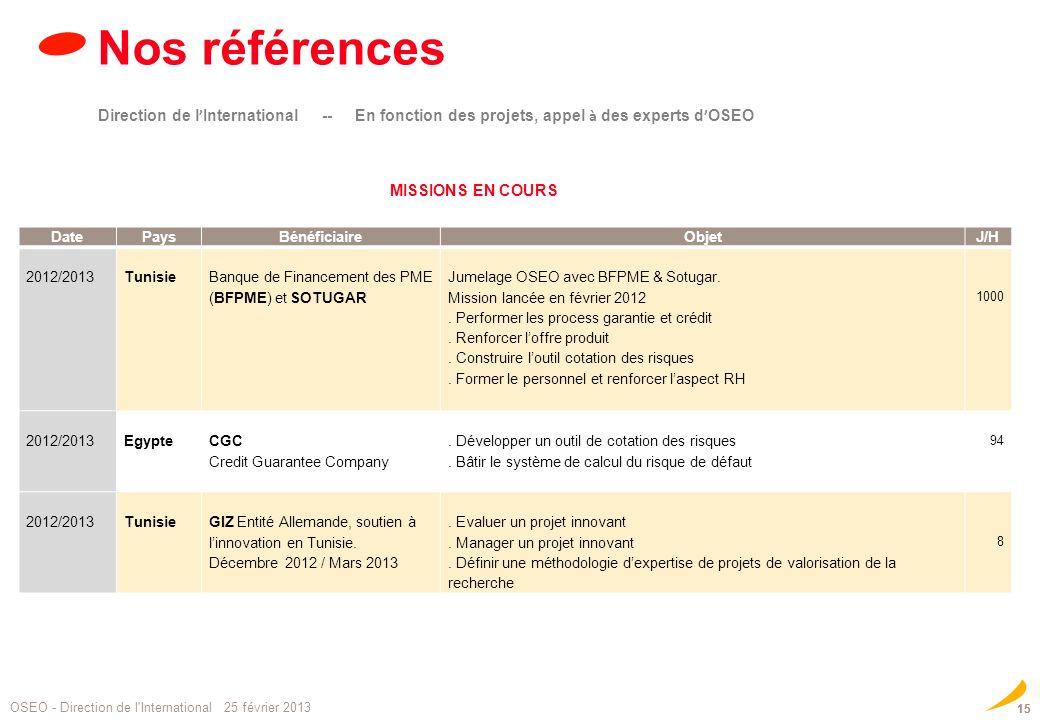 Nos références 15 Direction de l International -- En fonction des projets, appel à des experts d OSEO OSEO - Direction de l'International 25 février 2