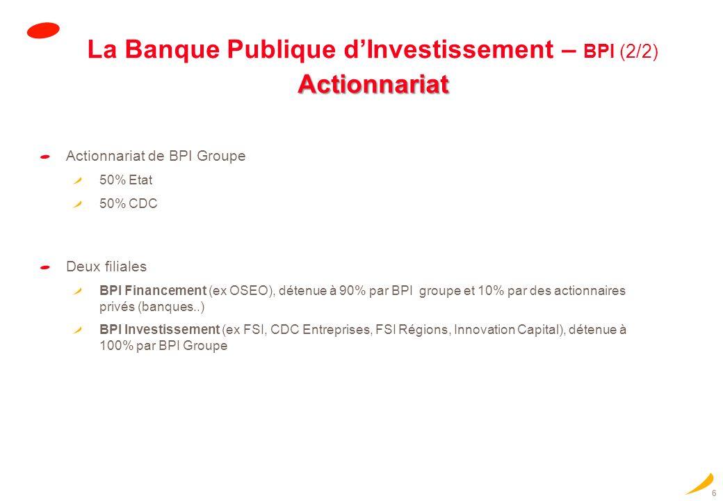 6 Actionnariat La Banque Publique dInvestissement – BPI (2/2) Actionnariat Actionnariat de BPI Groupe 50% Etat 50% CDC Deux filiales BPI Financement (