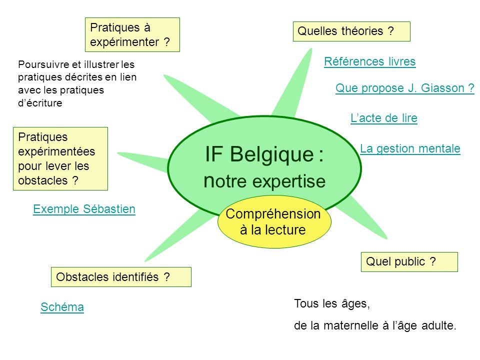 IF Belgique : n otre expertise Quelles théories ? Quel public ? Obstacles identifiés ? Pratiques expérimentées pour lever les obstacles ? Pratiques à