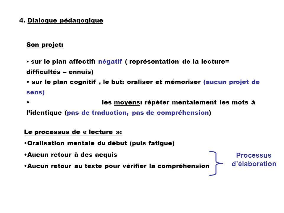 4. Dialogue pédagogique Son projet: sur le plan affectif: négatif ( représentation de la lecture= difficultés – ennuis) sur le plan cognitif, le but: