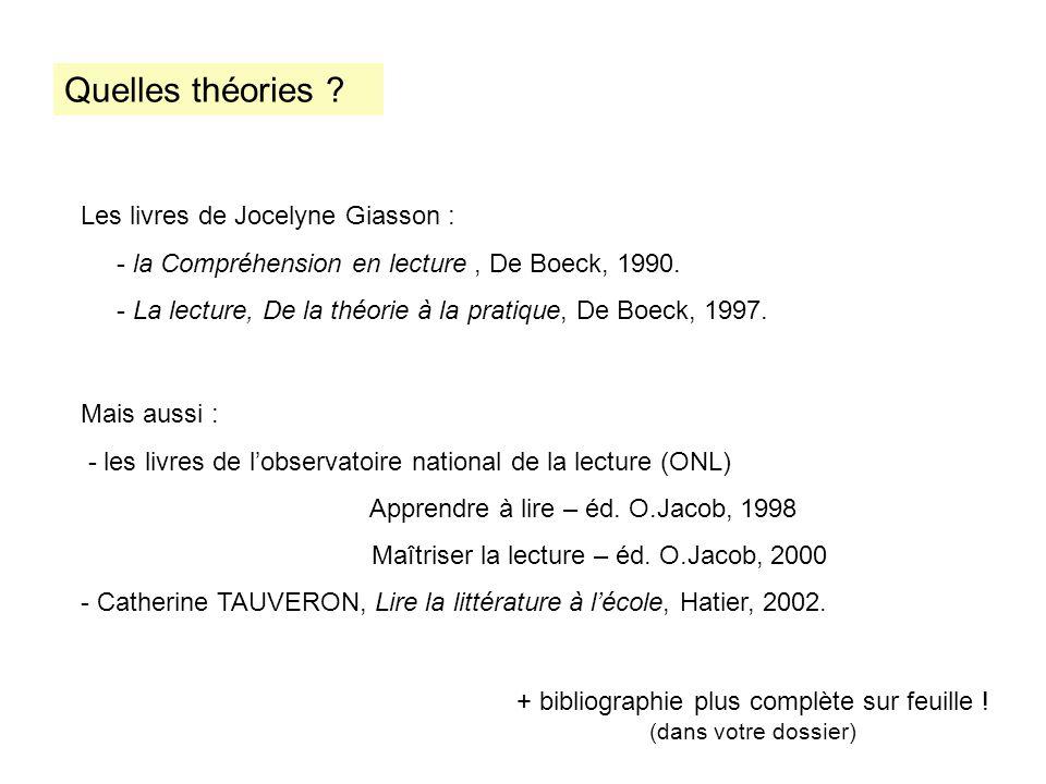Quelles théories ? Les livres de Jocelyne Giasson : - la Compréhension en lecture, De Boeck, 1990. - La lecture, De la théorie à la pratique, De Boeck