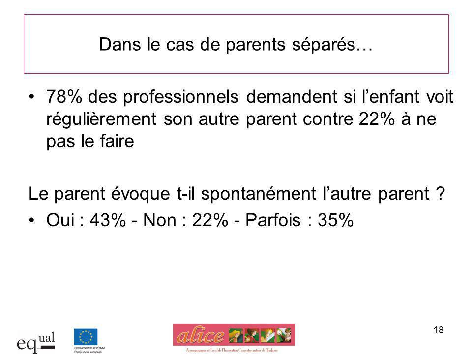 18 Dans le cas de parents séparés… 78% des professionnels demandent si lenfant voit régulièrement son autre parent contre 22% à ne pas le faire Le par