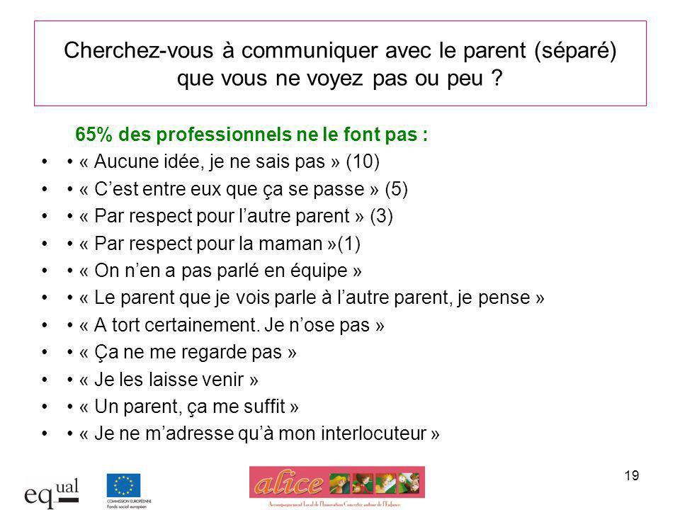 19 Cherchez-vous à communiquer avec le parent (séparé) que vous ne voyez pas ou peu ? 65% des professionnels ne le font pas : « Aucune idée, je ne sai