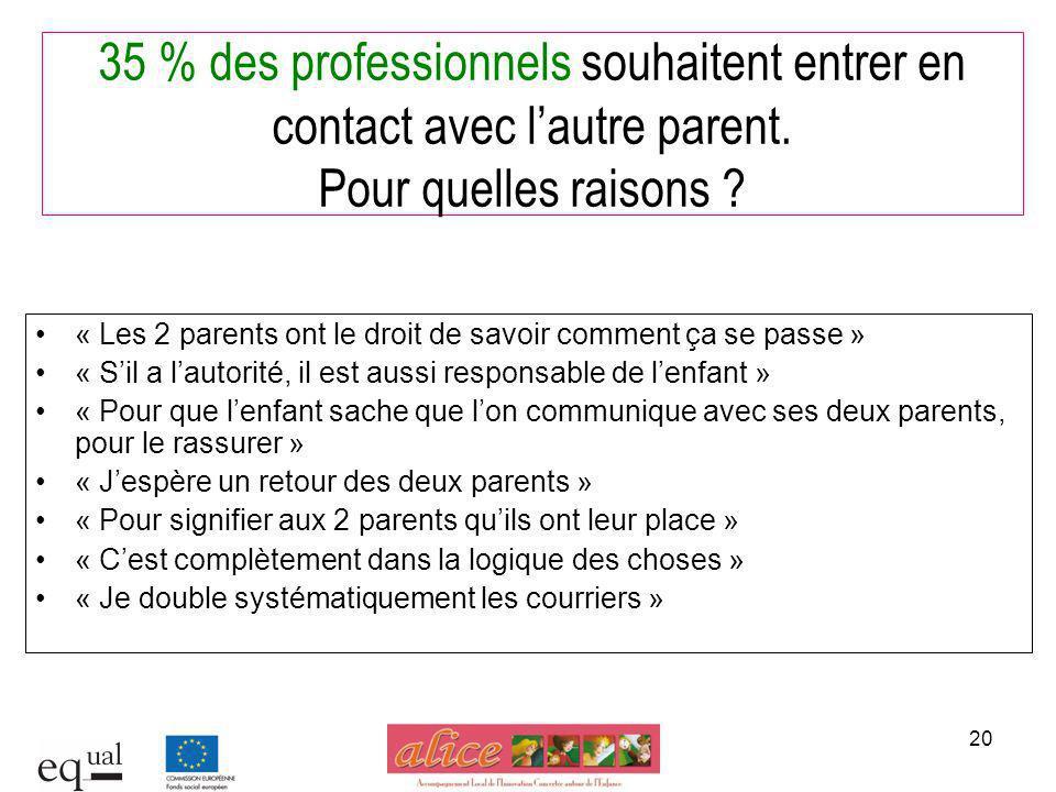20 35 % des professionnels souhaitent entrer en contact avec lautre parent. Pour quelles raisons ? « Les 2 parents ont le droit de savoir comment ça s
