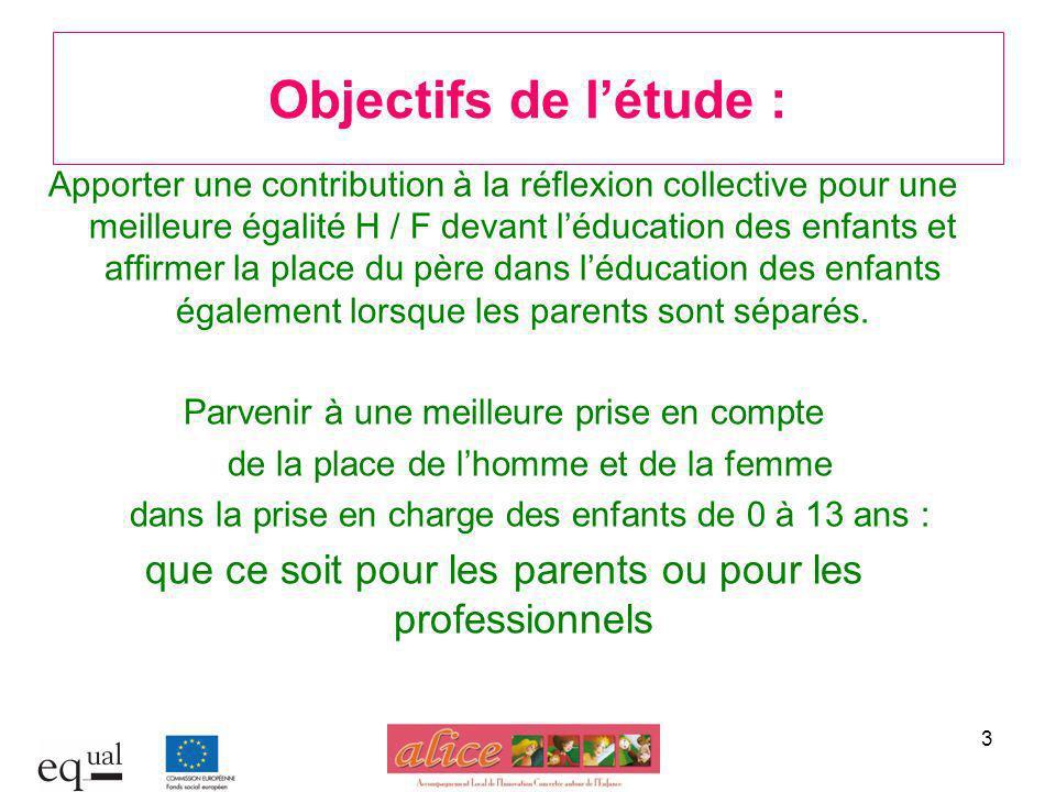 3 Objectifs de létude : Apporter une contribution à la réflexion collective pour une meilleure égalité H / F devant léducation des enfants et affirmer