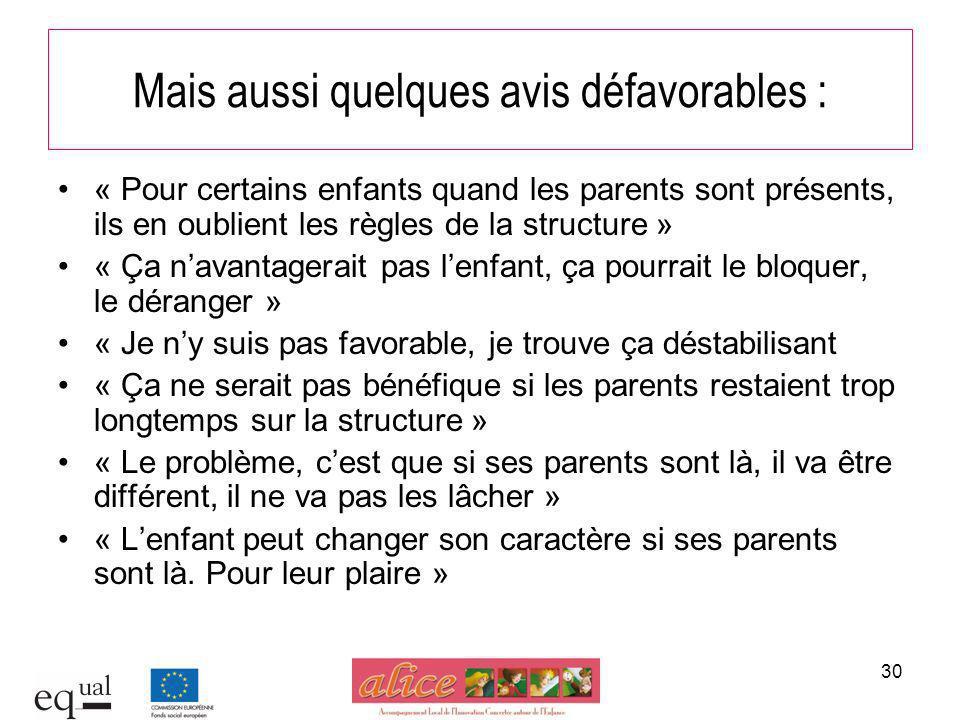 30 Mais aussi quelques avis défavorables : « Pour certains enfants quand les parents sont présents, ils en oublient les règles de la structure » « Ça
