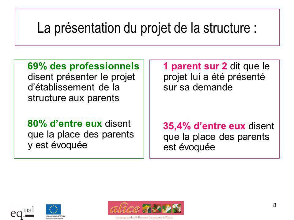 8 La présentation du projet de la structure : 69% des professionnels disent présenter le projet détablissement de la structure aux parents 80% dentre