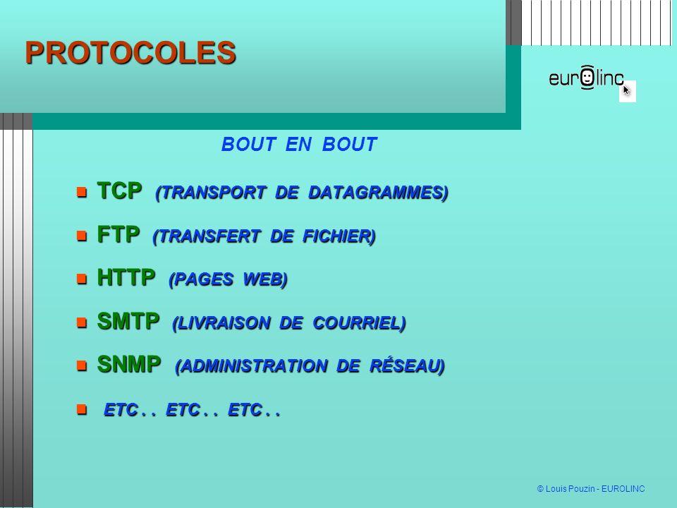 © Louis Pouzin - EUROLINC INTERNET RESOLUTION (VERISIGN) USAGE NAME DATA BASE DOMAINNAME DOMAIN NAME IP # EPC #