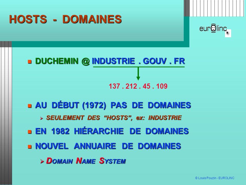 © Louis Pouzin - EUROLINC MULTI – NET RESOLUTION USAGE NAME G-CODE NGN # DATA BASE DOMAINNAME DOMAIN NAME IP # 3 G 4 G GSM # OTHERS EPC #