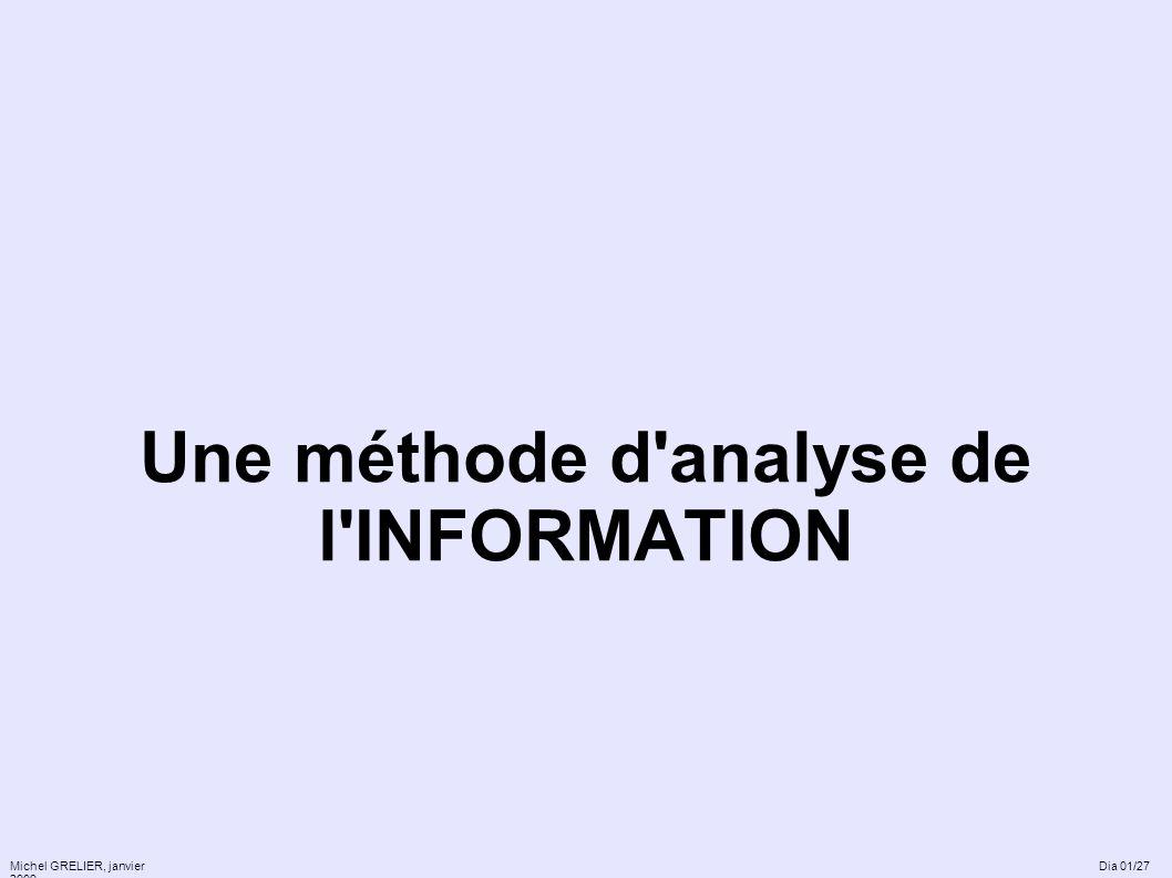 Michel GRELIER, janvier 2009 Une méthode d'analyse de l'INFORMATION Dia 01/27