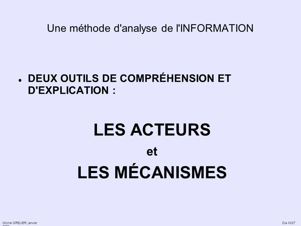 Une méthode d'analyse de l'INFORMATION DEUX OUTILS DE COMPRÉHENSION ET D'EXPLICATION : LES ACTEURS et LES MÉCANISMES Michel GRELIER, janvier 2009 Dia