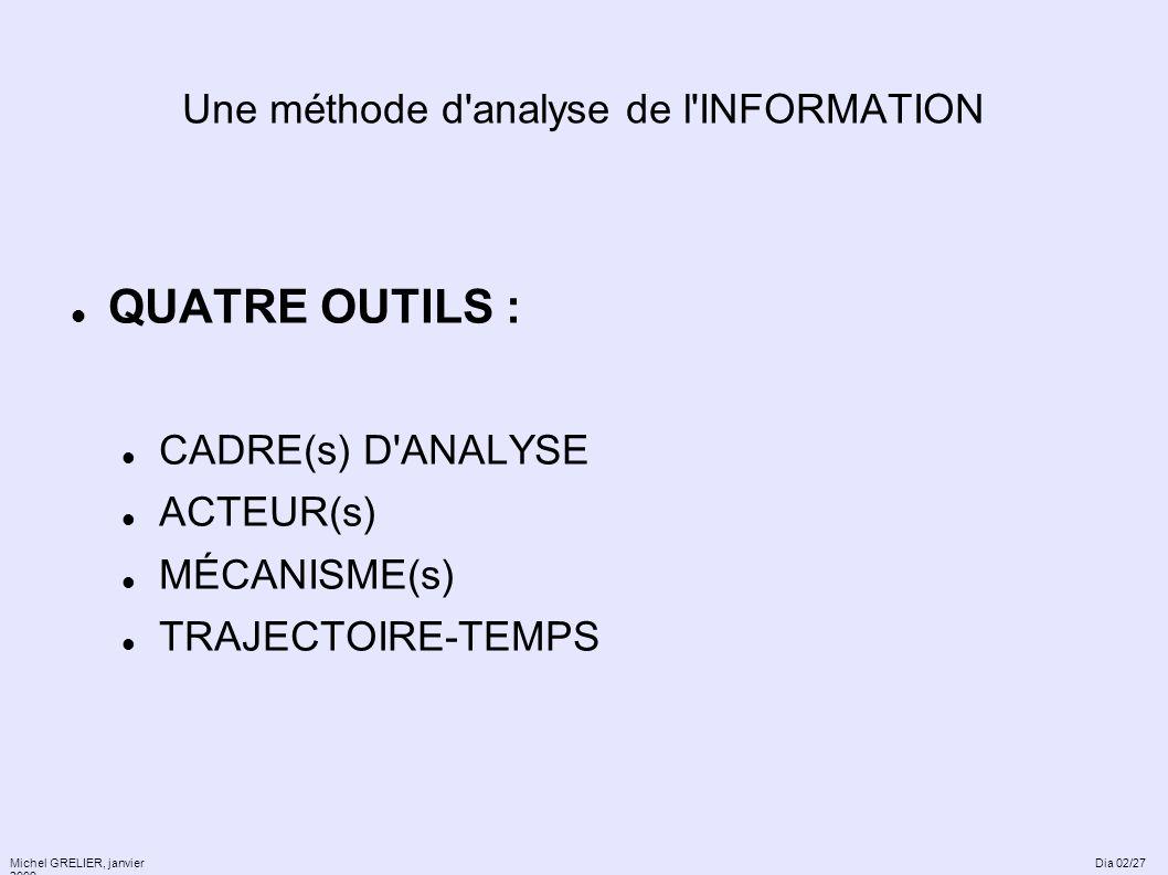 Une méthode d'analyse de l'INFORMATION QUATRE OUTILS : CADRE(s) D'ANALYSE ACTEUR(s) MÉCANISME(s) TRAJECTOIRE-TEMPS Michel GRELIER, janvier 2009 Dia 02