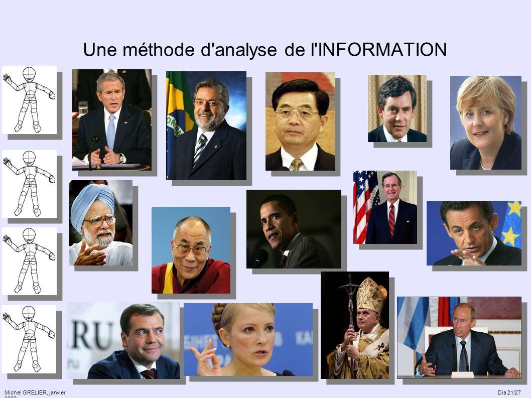 Une méthode d'analyse de l'INFORMATION Michel GRELIER, janvier 2009 Dia 21/27