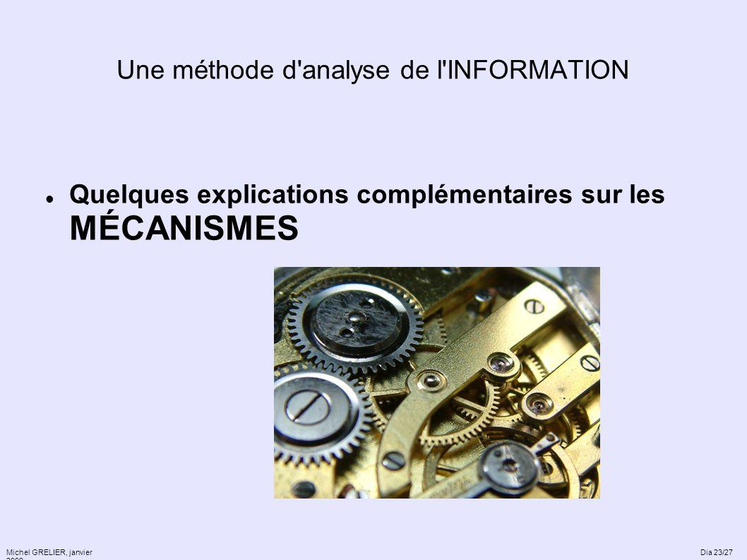 Une méthode d'analyse de l'INFORMATION Quelques explications complémentaires sur les MÉCANISMES Michel GRELIER, janvier 2009 Dia 23/27