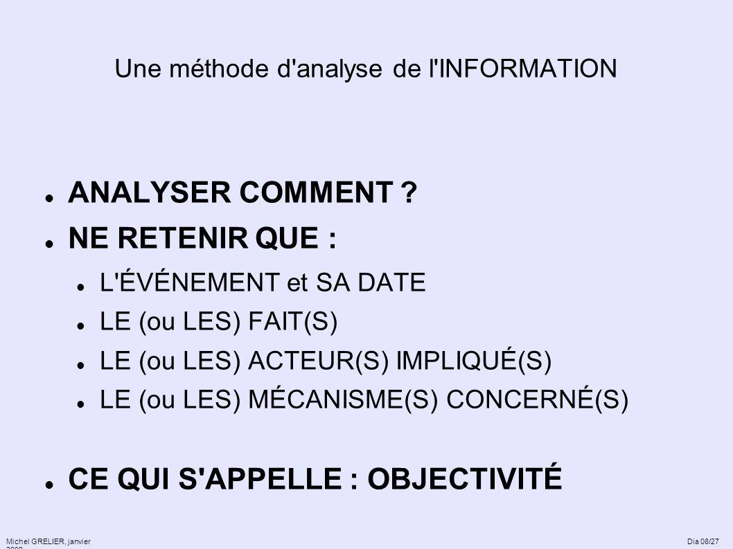 Une méthode d'analyse de l'INFORMATION ANALYSER COMMENT ? NE RETENIR QUE : L'ÉVÉNEMENT et SA DATE LE (ou LES) FAIT(S) LE (ou LES) ACTEUR(S) IMPLIQUÉ(S