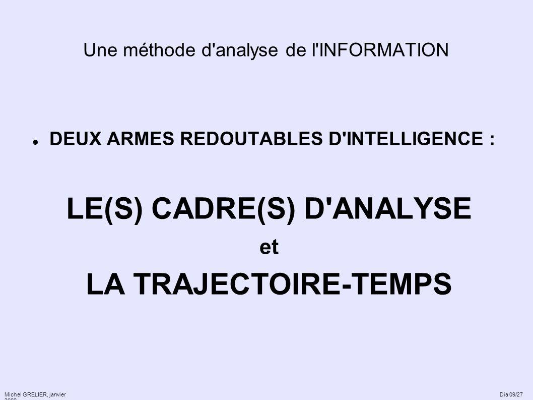 Une méthode d'analyse de l'INFORMATION DEUX ARMES REDOUTABLES D'INTELLIGENCE : LE(S) CADRE(S) D'ANALYSE et LA TRAJECTOIRE-TEMPS Michel GRELIER, janvie