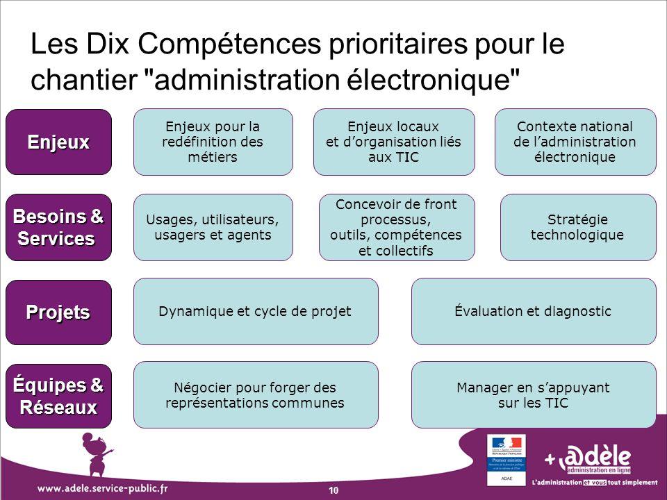 10 Les Dix Compétences prioritaires pour le chantier