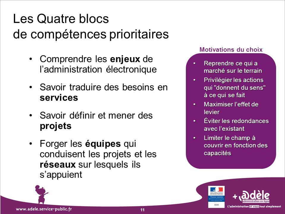 11 Les Quatre blocs de compétences prioritaires Comprendre les enjeux de ladministration électronique Savoir traduire des besoins en services Savoir d