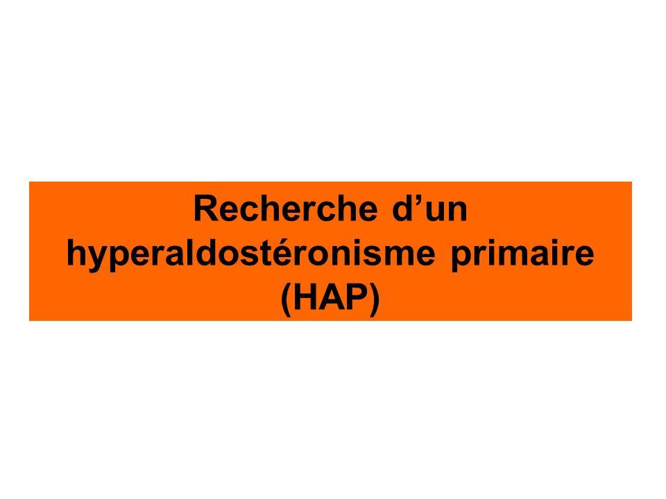 HTA résistante, hypoK 1 Recherche dun hyperaldostéronisme primaire (HAP) Rapport aldostérone/rénine plasmatique (ARR) 2 ARR seuil à 2 reprises 3 = HAP Pas dHAPTDM surrénalienne 4 Nodule unilatéral 5 Douteuse HBS/normale 6 KTVS 7,8 Sécrétion latéralisée Sécrétion symétrique Surrénalectomie 9 (cœlioscopie) Traitement médical