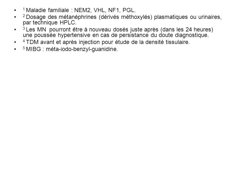 1 Maladie familiale : NEM2, VHL, NF1, PGL. 2 Dosage des métanéphrines (dérivés méthoxylés) plasmatiques ou urinaires, par technique HPLC. 3 Les MN pou