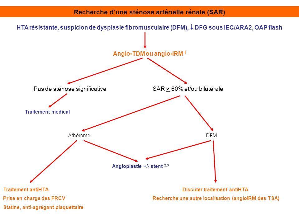 HTA résistante, suspicion de dysplasie fibromusculaire (DFM), DFG sous IEC/ARA2, OAP flash Recherche dune sténose artérielle rénale (SAR) Angio-TDM ou
