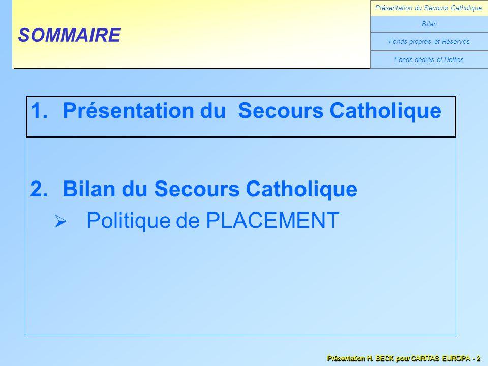 Fonds dédiés et Dettes SOMMAIRE Bilan Fonds propres et Réserves Présentation du Secours Catholique. Présentation H. BECK pour CARITAS EUROPA - 2 1.Pré