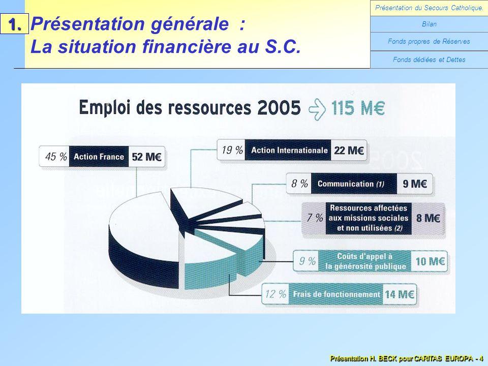 Fonds dédiées et Dettes Présentation générale : La situation financière au S.C. Bilan Fonds propres de Réserves 1. Présentation du Secours Catholique.