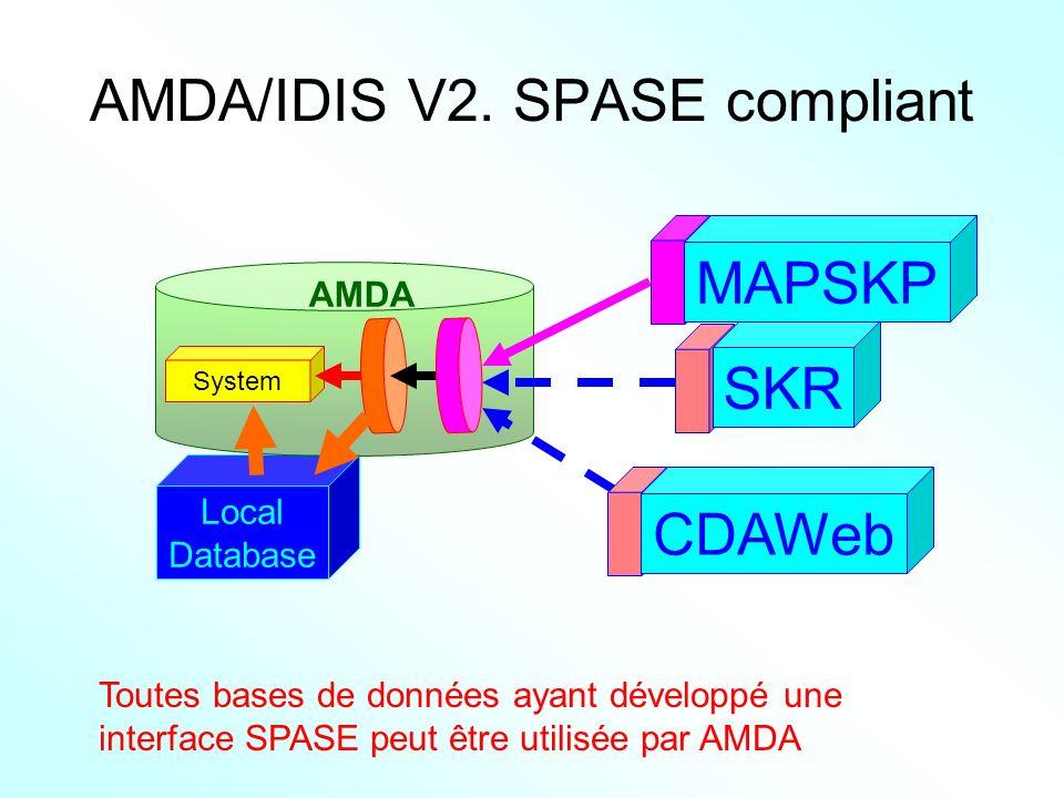 AMDA/IDIS V2. SPASE compliant Local Database AMDA System CDAWeb SKR MAPSKP Toutes bases de données ayant développé une interface SPASE peut être utili
