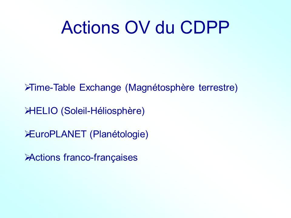Actions OV du CDPP Time-Table Exchange (Magnétosphère terrestre) HELIO (Soleil-Héliosphère) EuroPLANET (Planétologie) Actions franco-françaises
