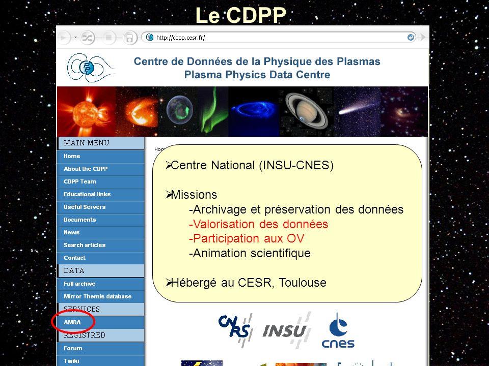Le CDPP Centre National (INSU-CNES) Missions -Archivage et préservation des données -Valorisation des données -Participation aux OV -Animation scienti