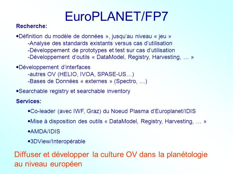 EuroPLANET/FP7 Recherche: ·Définition du modèle de données », jusquau niveau « jeu » -Analyse des standards existants versus cas dutilisation -Dévelop