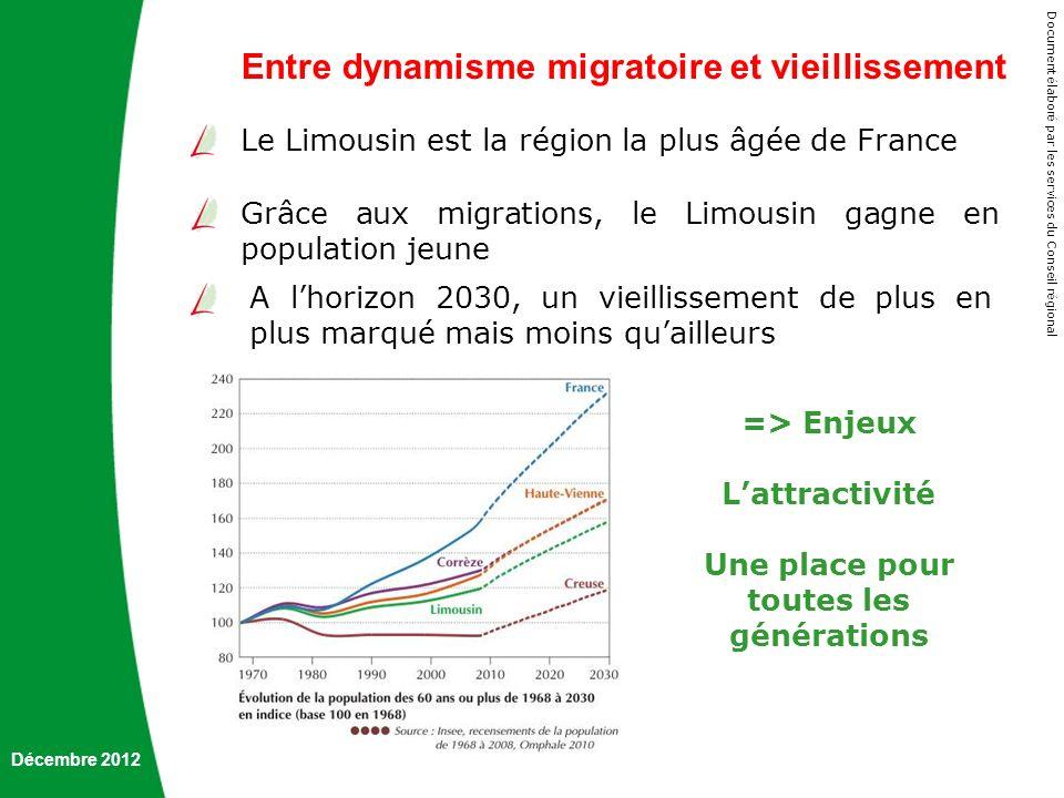 Document é labor é par les services du Conseil r é gional Le Limousin est la région la plus âgée de France A lhorizon 2030, un vieillissement de plus