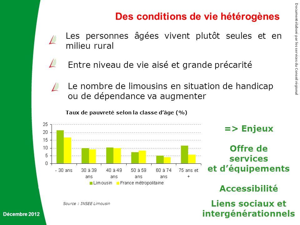 Décembre 2012 Document é labor é par les services du Conseil r é gional Les personnes âgées vivent plutôt seules et en milieu rural Entre niveau de vi