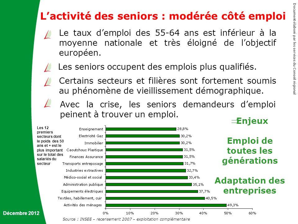 Décembre 2012 Document é labor é par les services du Conseil r é gional Lactivité des seniors : modérée côté emploi Le taux demploi des 55-64 ans est