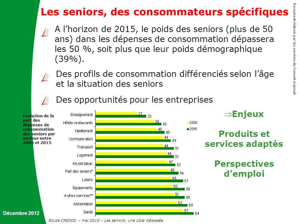 Décembre 2012 Document é labor é par les services du Conseil r é gional Les seniors, des consommateurs spécifiques A lhorizon de 2015, le poids des se