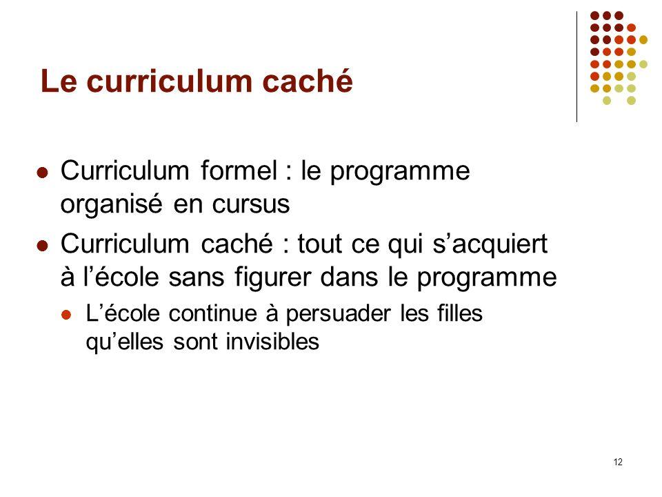 12 Le curriculum caché Curriculum formel : le programme organisé en cursus Curriculum caché : tout ce qui sacquiert à lécole sans figurer dans le prog
