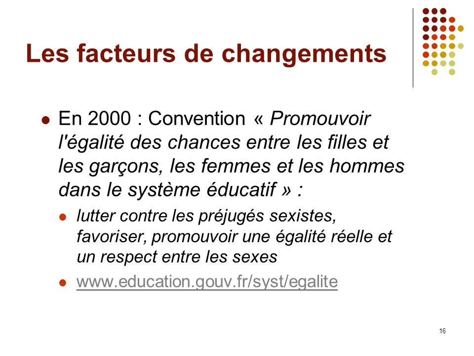 16 Les facteurs de changements En 2000 : Convention « Promouvoir l'égalité des chances entre les filles et les garçons, les femmes et les hommes dans
