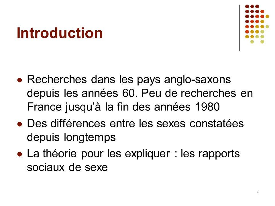 2 Introduction Recherches dans les pays anglo-saxons depuis les années 60. Peu de recherches en France jusquà la fin des années 1980 Des différences e