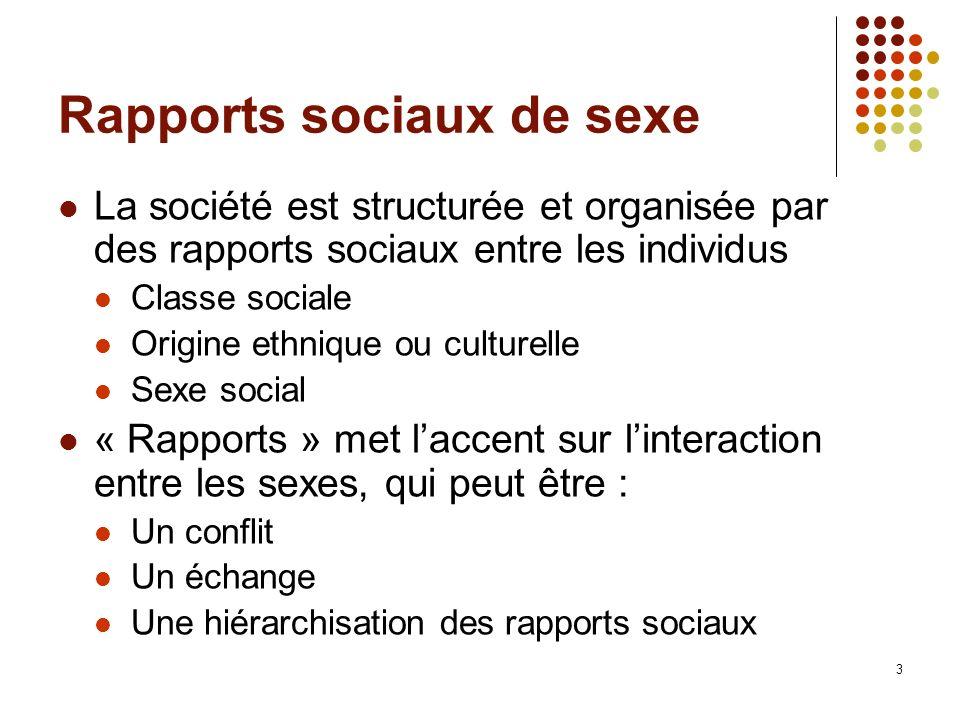 3 Rapports sociaux de sexe La société est structurée et organisée par des rapports sociaux entre les individus Classe sociale Origine ethnique ou cult