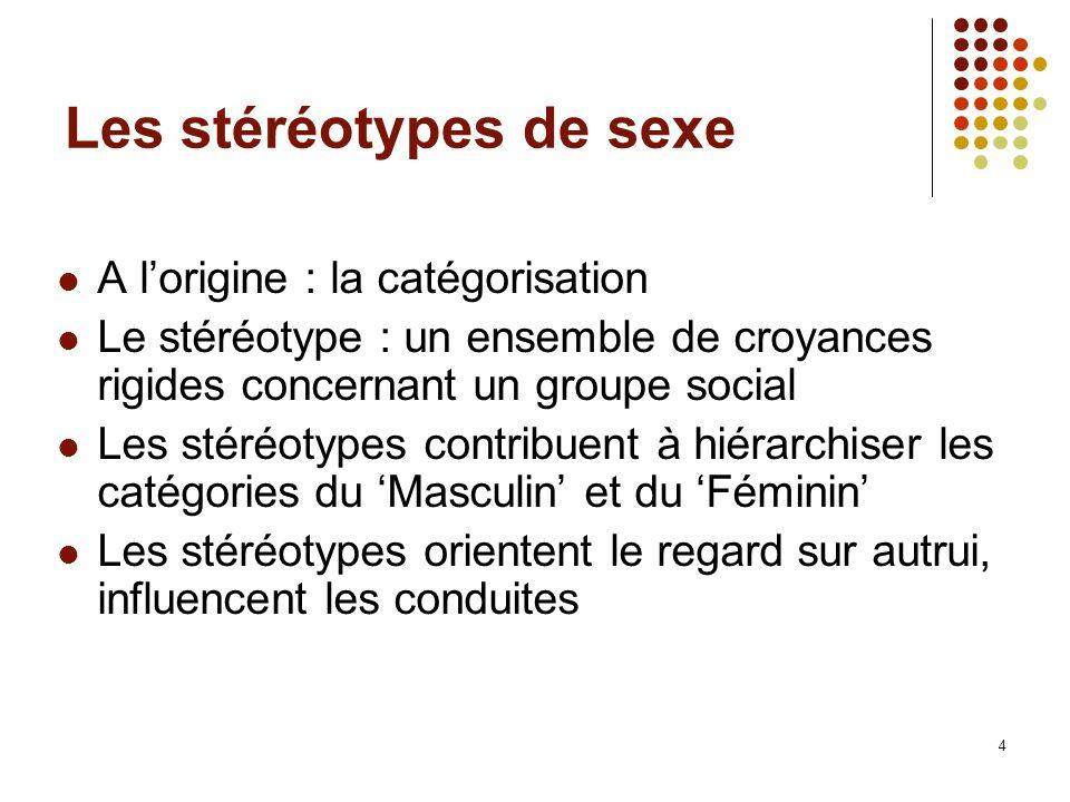 4 Les stéréotypes de sexe A lorigine : la catégorisation Le stéréotype : un ensemble de croyances rigides concernant un groupe social Les stéréotypes