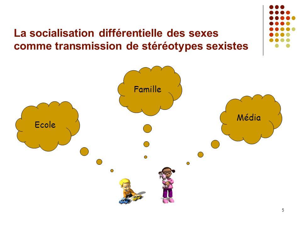 5 La socialisation différentielle des sexes comme transmission de stéréotypes sexistes Média Ecole Famille
