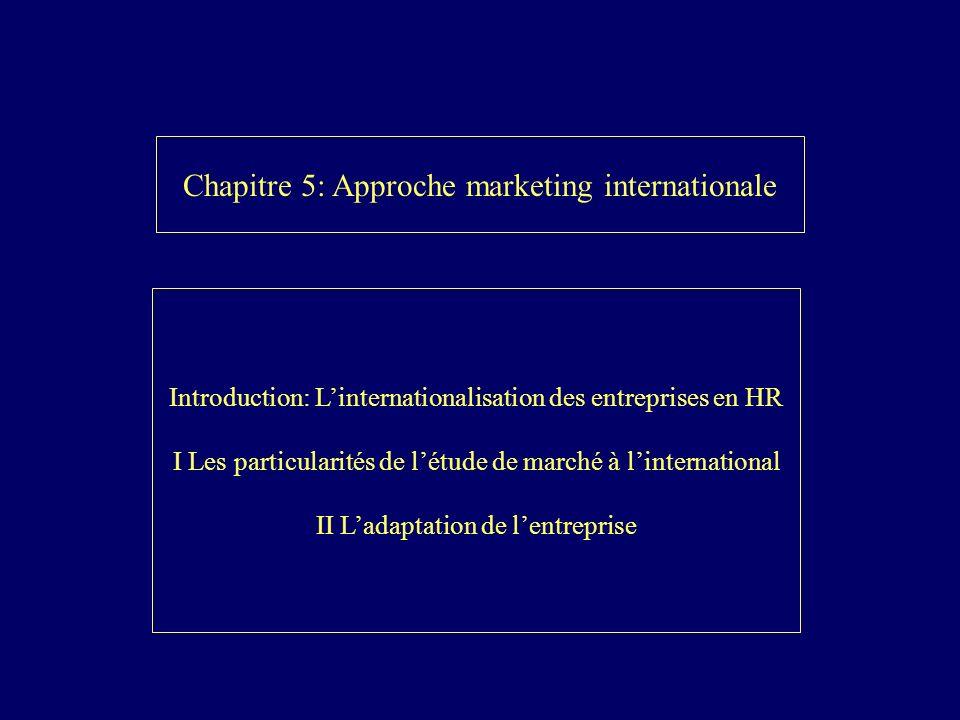 Chapitre 5: Approche marketing internationale Introduction: Linternationalisation des entreprises en HR I Les particularités de létude de marché à lin