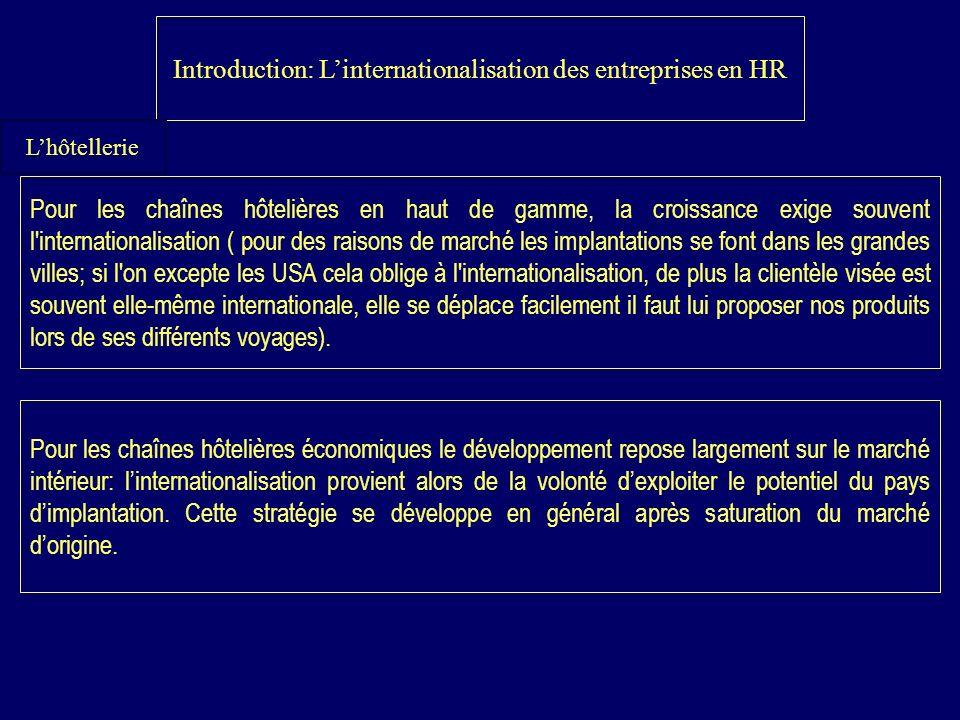 Introduction: Linternationalisation des entreprises en HR Pour les chaînes hôtelières en haut de gamme, la croissance exige souvent l'internationalisa