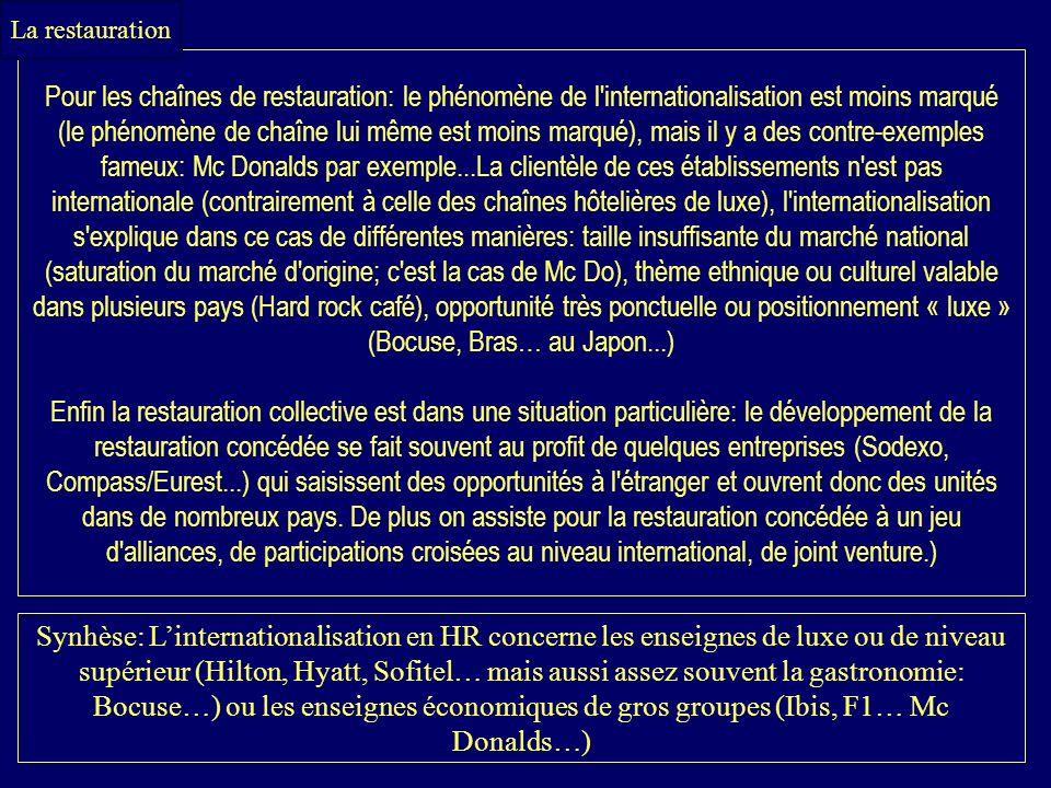Pour les chaînes de restauration: le phénomène de l'internationalisation est moins marqué (le phénomène de chaîne lui même est moins marqué), mais il