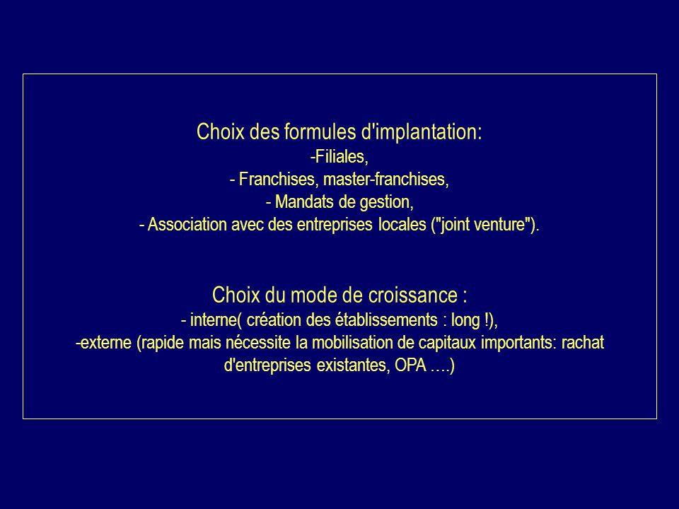 Choix des formules d'implantation: -Filiales, - Franchises, master-franchises, - Mandats de gestion, - Association avec des entreprises locales (