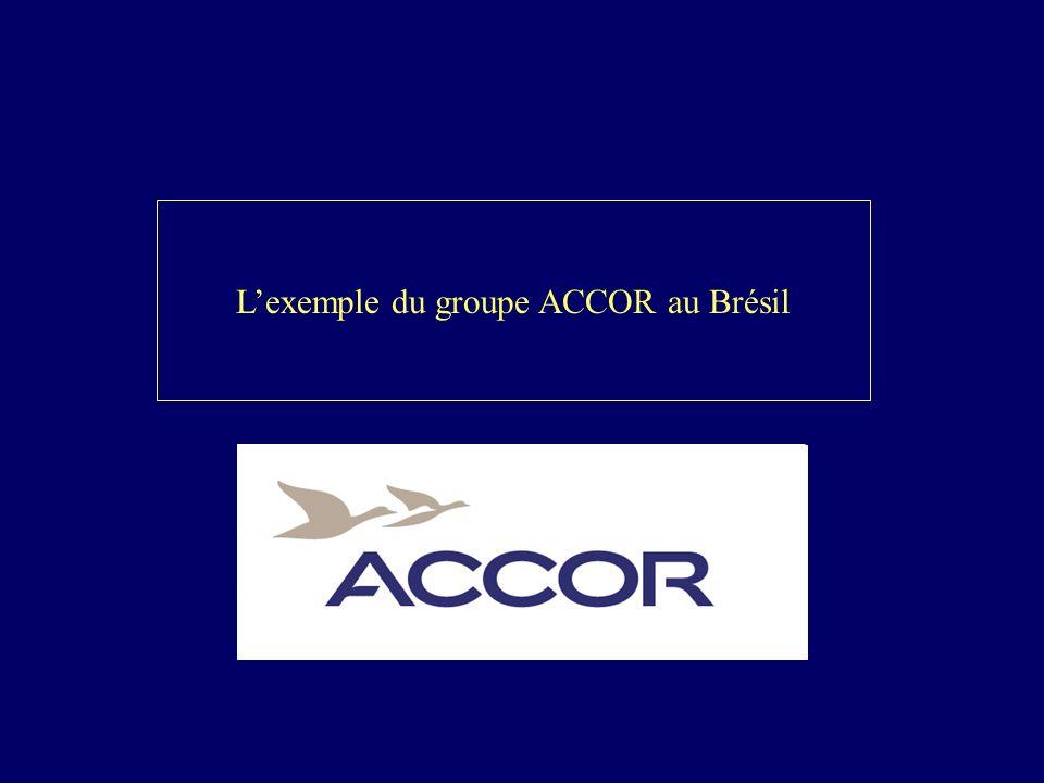 ACCOR au Brésil: -Une filiale brésilienne est créée en 1976.