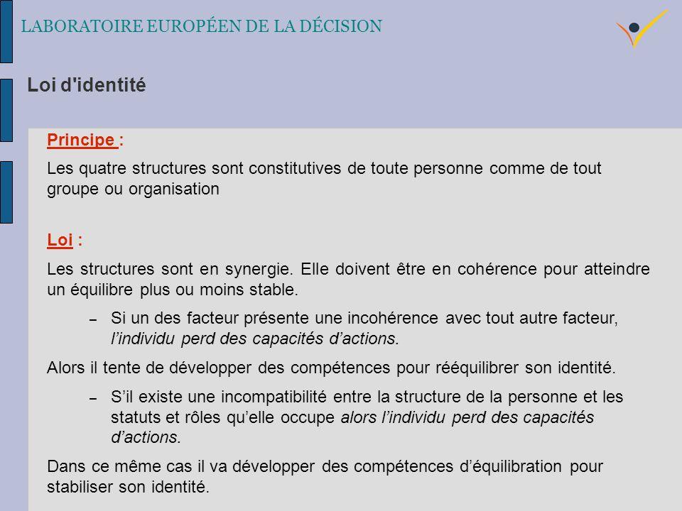 Principe : Les quatre structures sont constitutives de toute personne comme de tout groupe ou organisation Loi : Les structures sont en synergie.