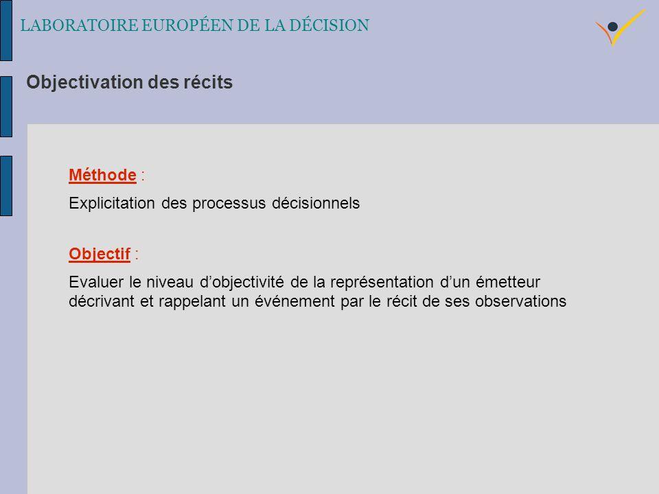 Méthode : Explicitation des processus décisionnels Objectif : Evaluer le niveau dobjectivité de la représentation dun émetteur décrivant et rappelant un événement par le récit de ses observations LABORATOIRE EUROPÉEN DE LA DÉCISION Objectivation des récits