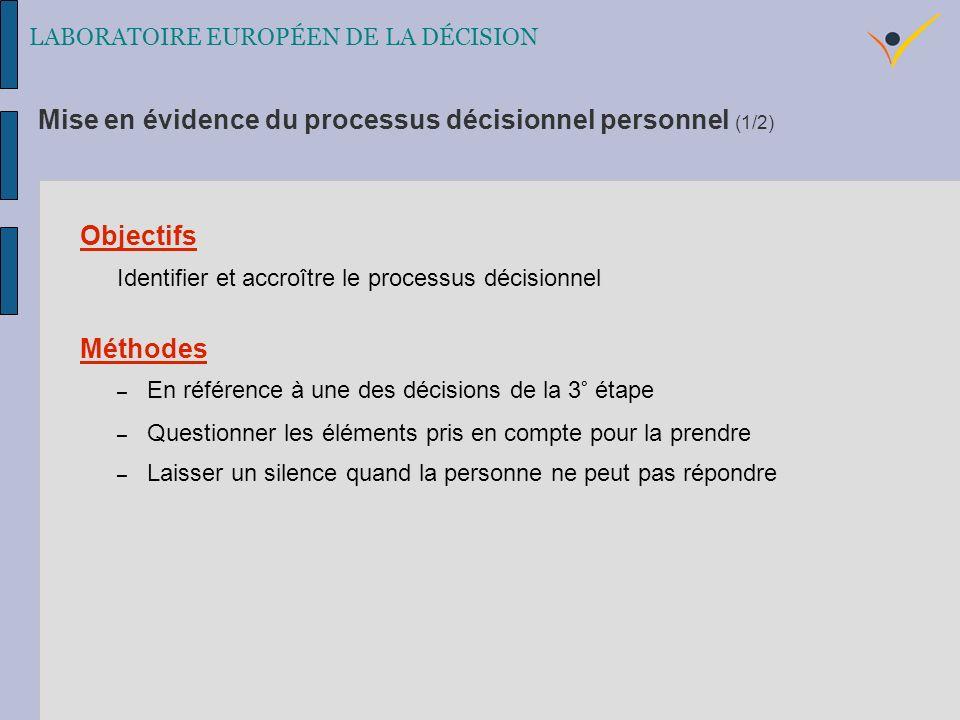 Objectifs Identifier et accroître le processus décisionnel Méthodes – En référence à une des décisions de la 3° étape – Questionner les éléments pris en compte pour la prendre – Laisser un silence quand la personne ne peut pas répondre LABORATOIRE EUROPÉEN DE LA DÉCISION Mise en évidence du processus décisionnel personnel (1/2)