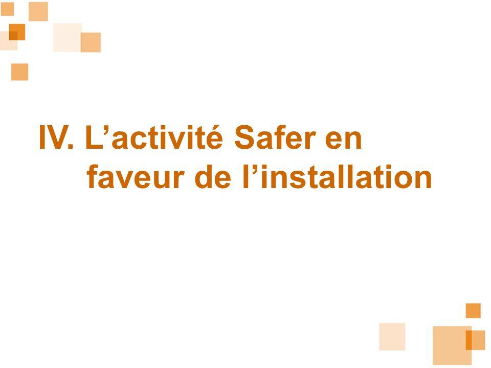 IV. Lactivité Safer en faveur de linstallation